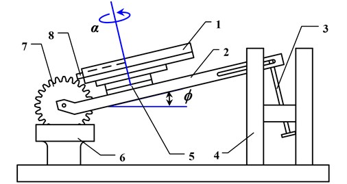 Impact experiment set up (1 – air supplied rail; 2 – inclined bracket; 3 – inclination angle adjustment; 4 – vertical bracket; 5 – rotary stage; 6 – fixture; 7 – TIG; 8 – impact cuboid)