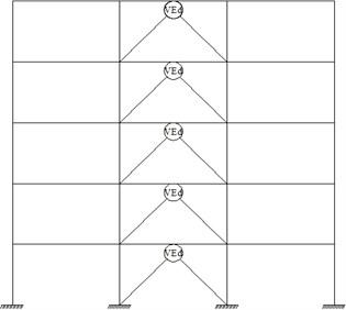 Configuration of frames