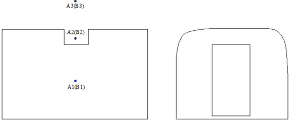 Positions of measuring points of high-speed train