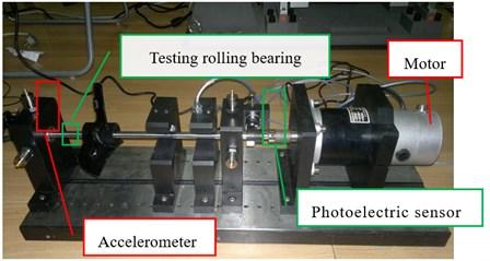 Multi-function experimental setup