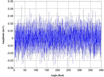 Angular domain vibration signal