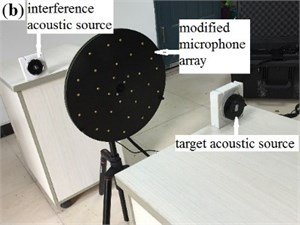 Device arrangement of the experiment: a) arrangement of traditional microphone array;  b) arrangement of modified microphone array