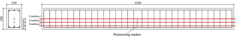 Operating conditions at the eccentric distance of pre-stressing tendon