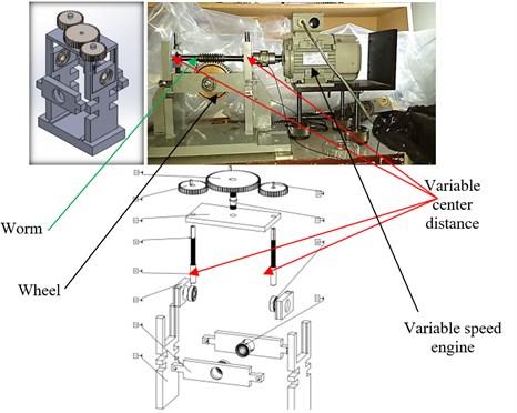 Test stand developed (based 8 DOF)