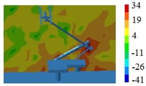 Radiation noise contours in pantograph position