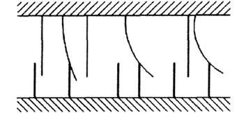 LuGre friction model