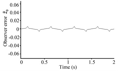 Estimation errors of the friction state observers