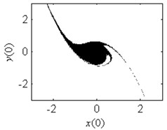 Fractal erosion of the safe basin of system Eq. (1) under increasing  the parameter a when ω=1.2, f=2.5, b=1 and c=1