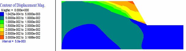 Horizontal displacement nephogram of the slope with different slope height