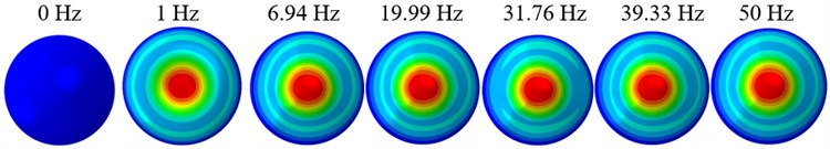 Mode shapes at the different frequencies under the 0.3g acceleration
