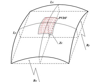 Double-curved shallow shell covered with PVDF layers
