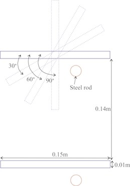 Dimensions and angles of glass louver panels (side view)
