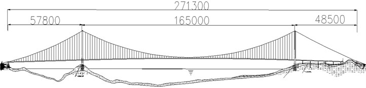 Layout of the riding-type hangers of a large-span suspension bridge