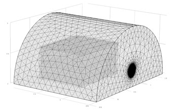 FEM model (and mesh of it) used to simulate investigation