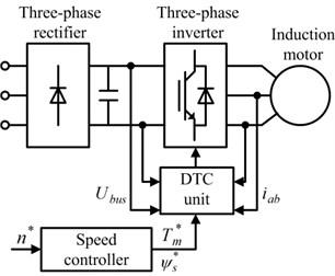 Schematic diagram of DTC motor