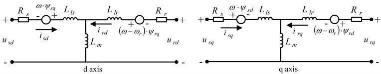 Equivalent circuit of the motor