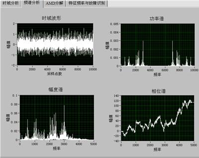 Spectrum analysis module front panel