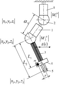 Schematics of robot with 4 DOF and one actuator: a) kinematic chain, b) 3-rd class kinematic pair and control of motion trajectory by selecting two levels of friction control between links (the phase γ1 of burst type excitation mode and duration β1 of it); c) and d) – front and rear view of experimental model