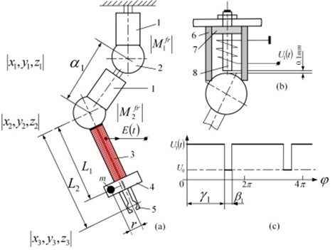 A case with friction control by electromagnetic forces