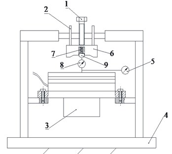 Test rig for measuring the axial stiffness of the spindle (1 – load-applying bolt, 2 – guide bar,  3 – rotary table, 4 – test stand, 5 – micrometer, 6 – upper load-applying block,  7 – spring, 8 – force sensor, 9 – lower load-applying block)