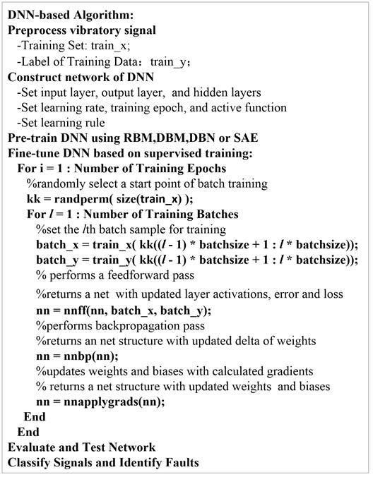 Pseudo-code of DNN-based classifier