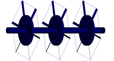 A typical finite element mesh of a multi-disks rotor system with grouped blade