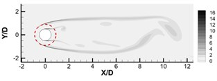 Instantaneous dimensionless vorticity contours 0 ≤ωzD/U∞≤ 16 for a) Da= 9.6×10-5,  b) Da= 6.4×10-3, c) Da= 4.16×10-2, d) Da= 0.272. The non-dimensional thickness is 0.8