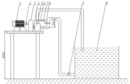 Sketch of self-priming test bench: 1. Electric motor, 2. Coupler, 3. Speed changing case,  4. Coupler, 5. Pump, 6. Pressure sensor in the outlet, 7. Pressure displayer,  8. Pressure sensor in the inlet, 9. Sluice valve 10. Water tank