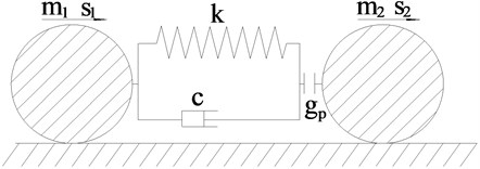 Analysis model of structural pounding