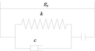 Impact model of adjacent base-isolated system