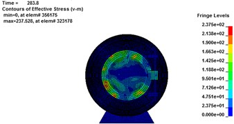Von Mises stress cloud chart for rescue balls. (a-d), (e-h) and (i-l)  are Von Mises stress cloud chart for 1#, 2# and 3# rescue ball, respectively