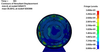 Displacement change for rescue ball. (a-d), (e-h) and (i-l) are displacement change cloud chart  for 1#, 2# and 3# rescue ball, respectively