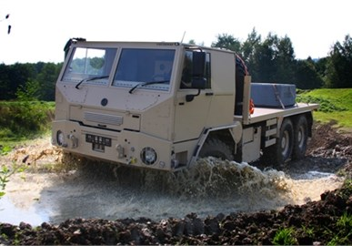 Driving possibilities in all terrain condition of KPWM [15]