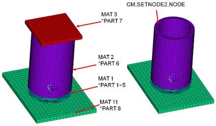 Finite element model of LS-DYNA