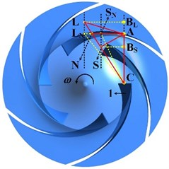 Pre-whirl regulation mechanism