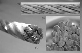 Research object: 1) section of tested wire rope, 2) section, 3) strand construction; testing machine