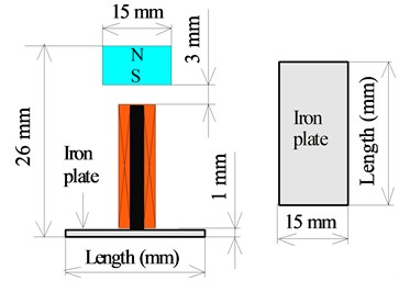 Electromagnet with attached iron plate