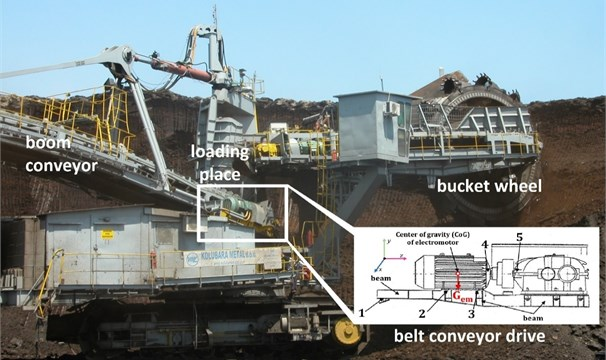 Bucket wheel excavator. The insert shows a layout of the belt conveyor drive  and the characteristic points where vibrations were monitored