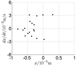 Disk 2: ω1= 500 rad/s, ω2= –825 rad/s