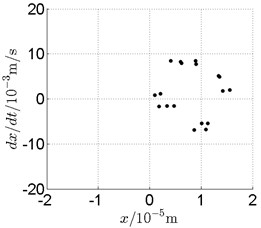 Disk 2: ω1= 740 rad/s, ω2= –221 rad/s