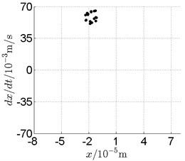 Disk 2: ω1= 868 rad/s, ω2= –1432 rad/s