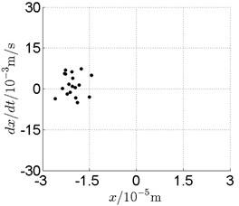 Disk 2: ω1= 950 rad/s, ω2= –1567.5 rad/s