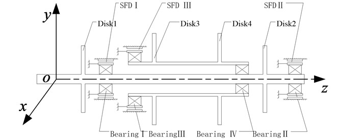 Structural diagram of the coaxial rotor system