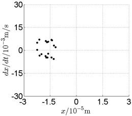 Disk 2: ω1= 990 rad/s, ω2= –1633.5 rad/s
