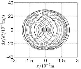 Disk 2: ω1= 1080 rad/s, ω2= –1782 rad/s