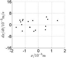 Disk 2: ω1= 1300 rad/s, ω2= –2145 rad/s