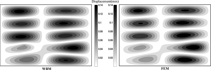 Displacement of orthotropic plate with simply supported boundary at 200 Hz