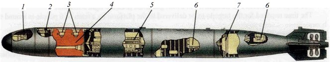 Homing electric torpedo [3]: 1 – guidance system; 2 – proximity fuse; 3 – contact fuses;  4 – warhead; 5 – accumulator battery; 6 – control devices; 7 – electric engine