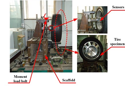 Tire test rig for the determination of external characteristics