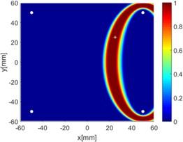 Diagnostic images of ERDPDI algorithm for notch using actuator-sensor path